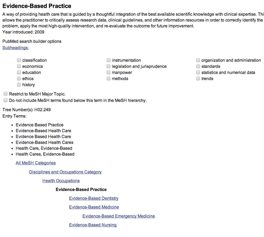 Evidence-Based Practice - MeSH - NCBI (1)