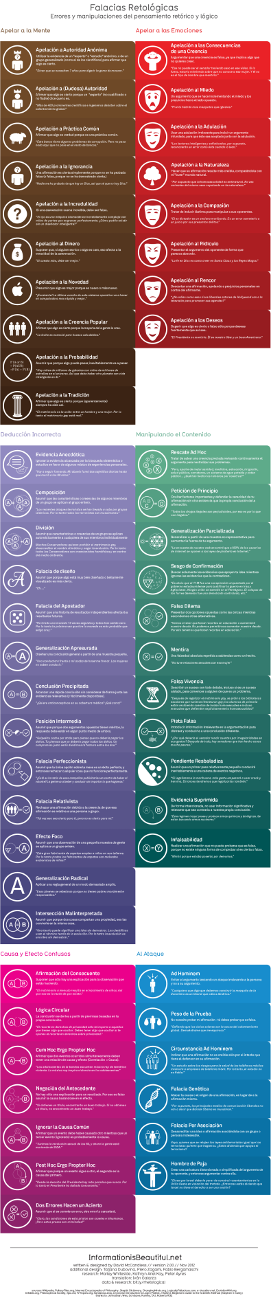 1276_Rhetological-Fallacies_ES1