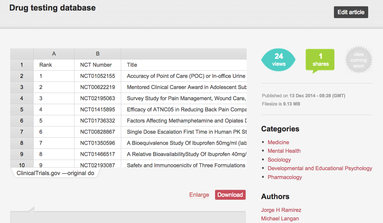 Drug testing database