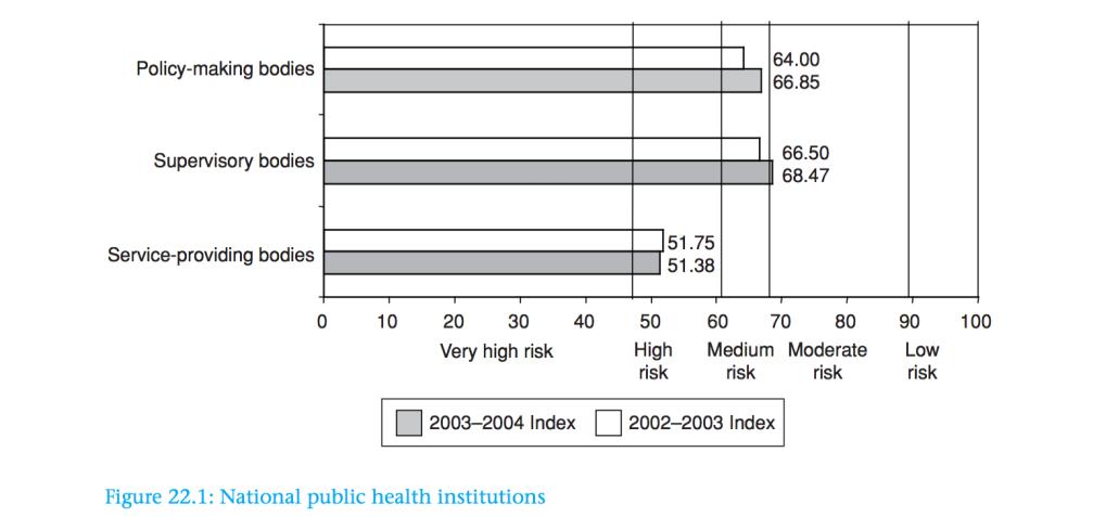 2006_GCR_HealthSector_EN.pdf