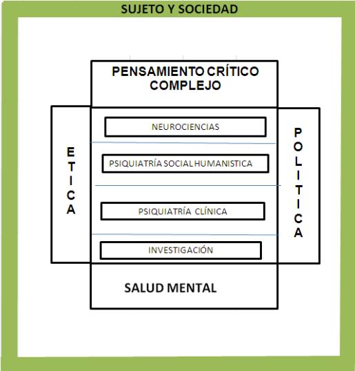sujetoysociedad_esp_psiquiatria_2014