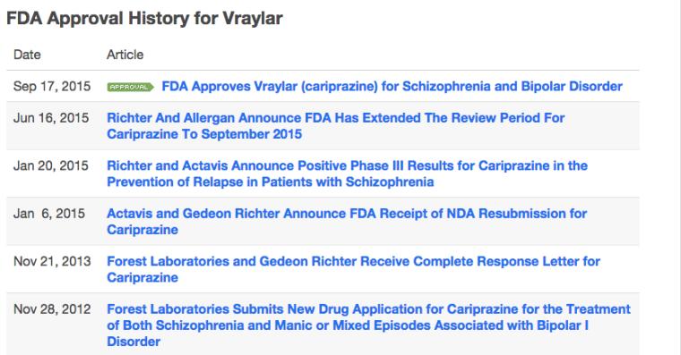 FDA cariprazine
